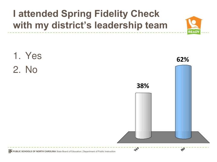 I attended Spring Fidelity Check
