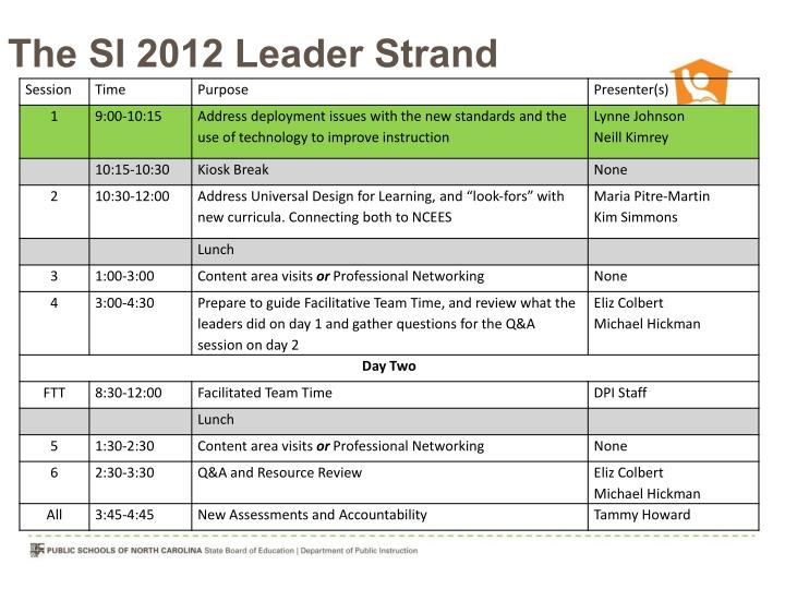 The SI 2012 Leader Strand