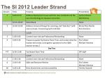 the si 2012 leader strand1