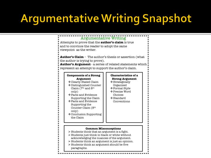 Argumentative Writing Snapshot