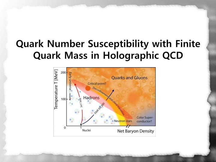 Quark Number Susceptibility with Finite Quark Mass in Holographic QCD