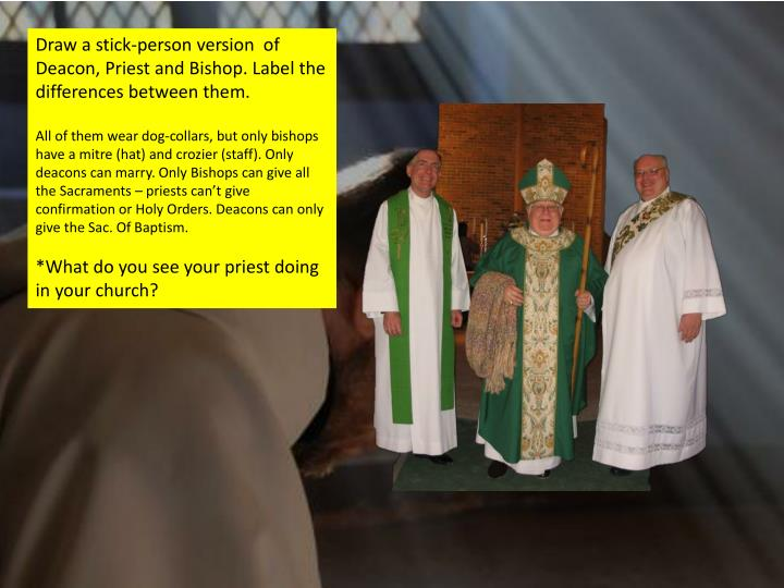 Draw a stick-person version  of Deacon, Priest and Bishop. Label the differences between them.