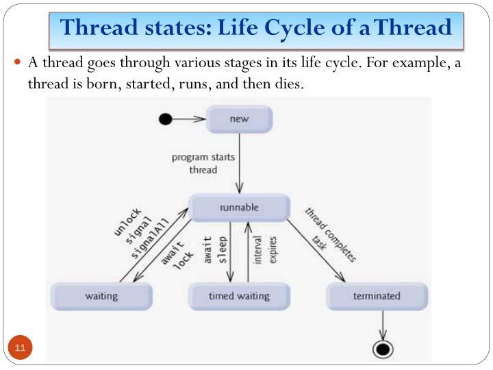 Thread states: Life