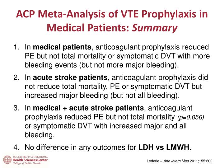ACP Meta-Analysis of VTE Prophylaxis in Medical Patients: