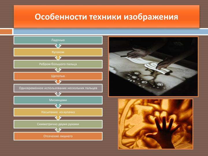 Особенности техники изображения