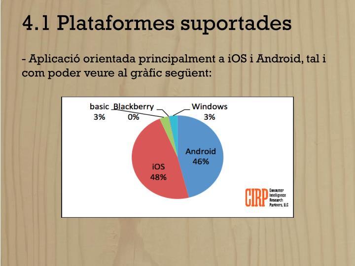 4.1 Plataformes suportades