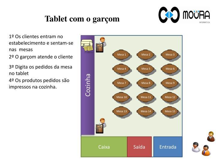 Tablet com o garçom