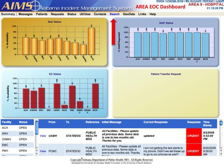 AREA EOC Dashboard