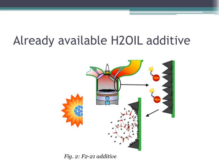 Already available H2OIL additive