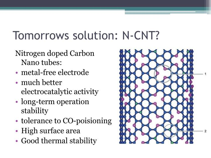 Tomorrows solution: N-CNT?