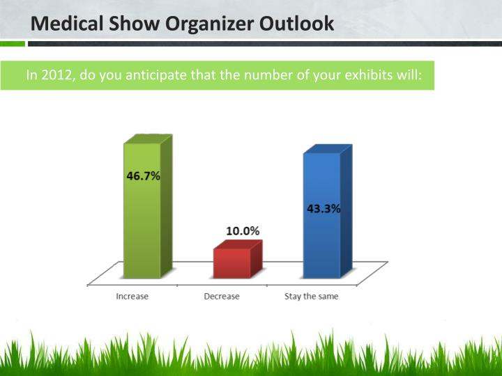 In 2012, do you anticipate that the number of your exhibits will: