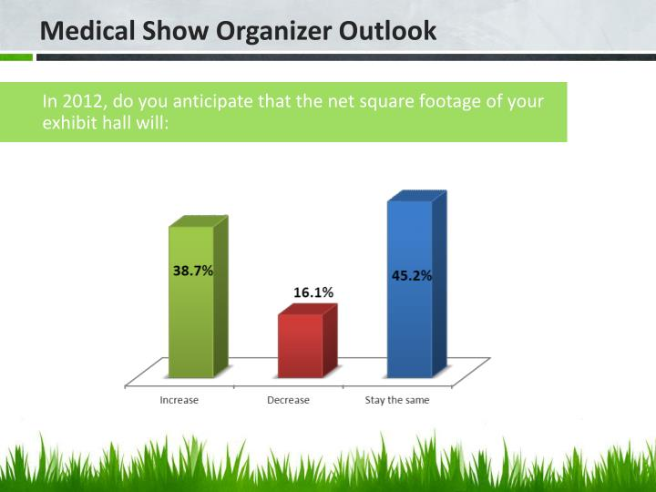 In 2012, do you anticipate that the net square footage of your exhibit hall will: