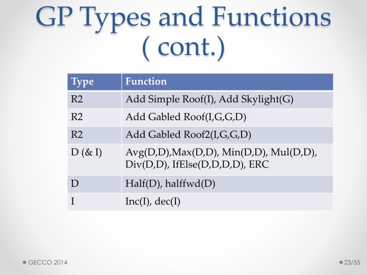 GP Types and Functions    ( cont.)