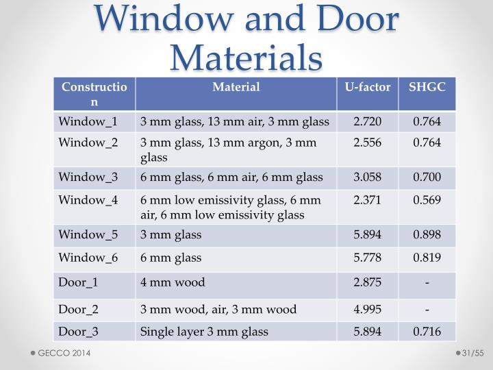 Window and Door Materials