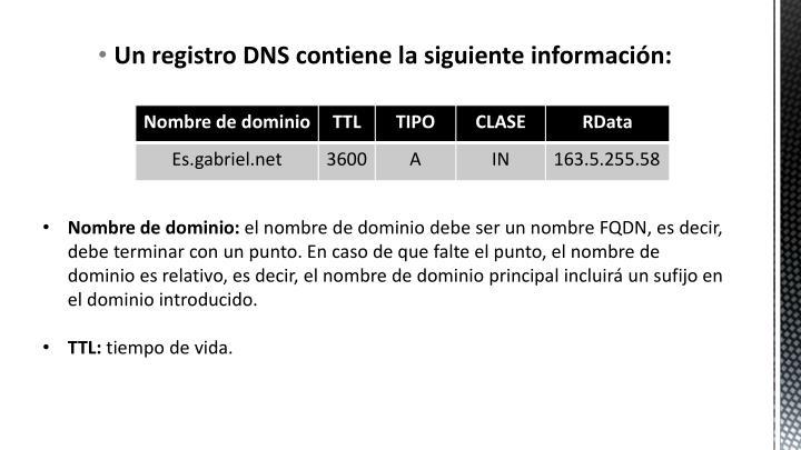 Un registro DNS contiene la siguiente información: