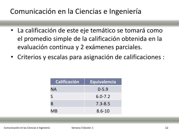 Comunicación en la Ciencias e Ingeniería