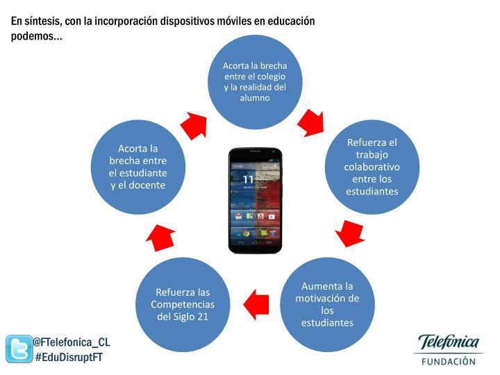 En síntesis, con la incorporación dispositivos móviles en educación podemos…