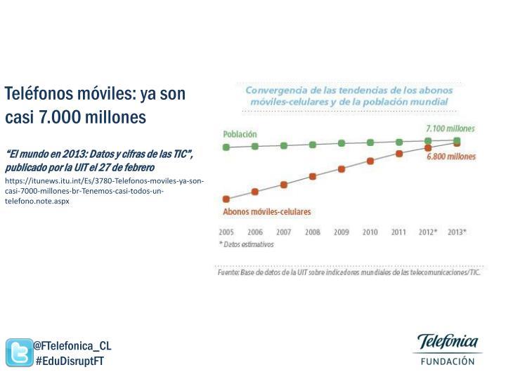Teléfonos móviles: ya son casi 7.000 millones