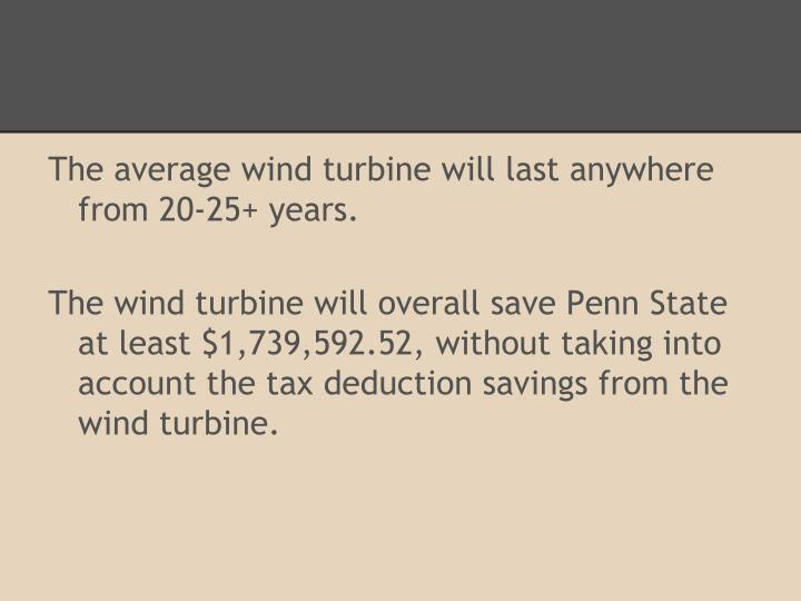 The average wind turbine will last anywhere from 20-25+ years.