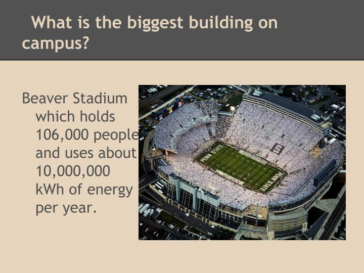What is the biggest building on campus?