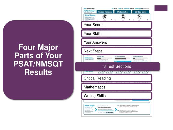 Four Major Parts of Your PSAT/NMSQT Results