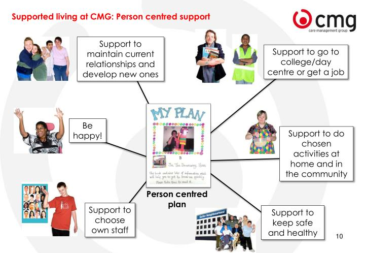 Supported living at CMG: Person centred support