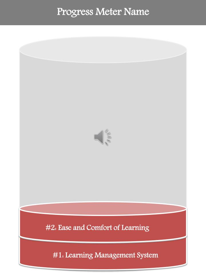#2: Ease and Comfort of Learning