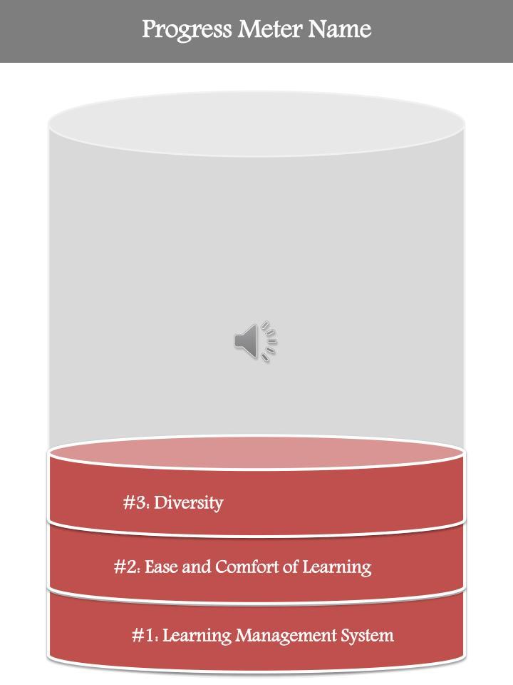 #3: Diversity