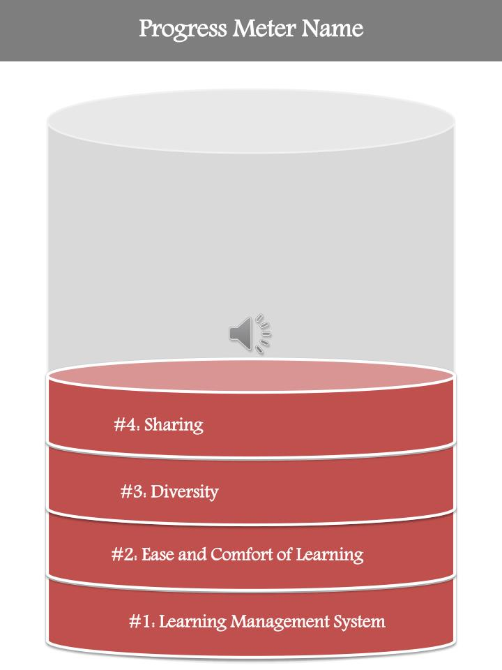 #4: Sharing