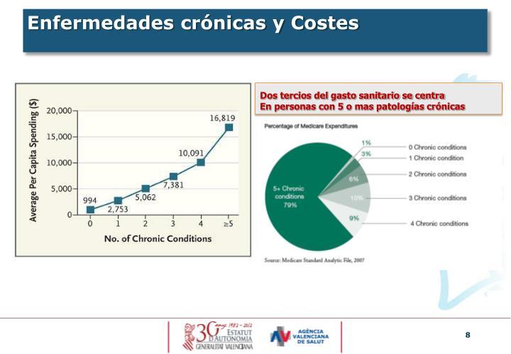 Enfermedades crónicas y Costes
