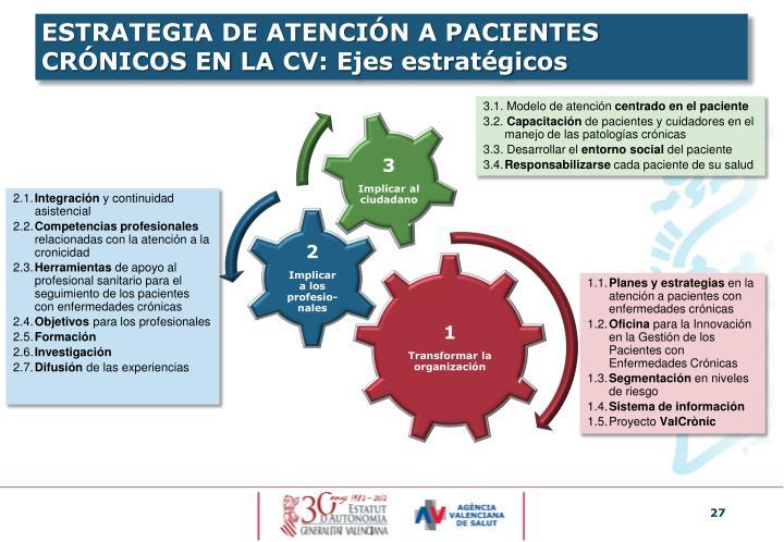 ESTRATEGIA DE ATENCIÓN A PACIENTES CRÓNICOS EN LA