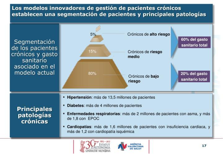 Los modelos innovadores de gestión de pacientes crónicos