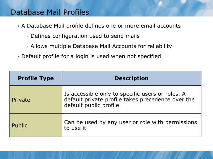 Database Mail Profiles