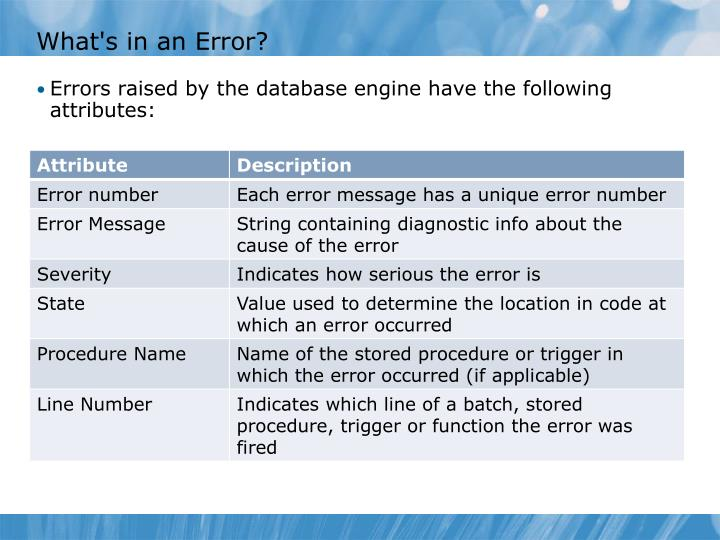 What's in an Error?