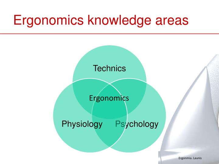Ergonomics knowledge areas