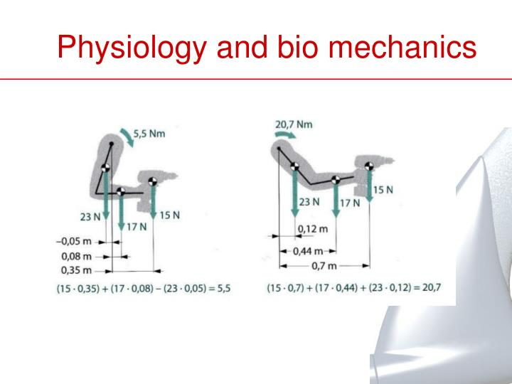 Physiology and bio mechanics