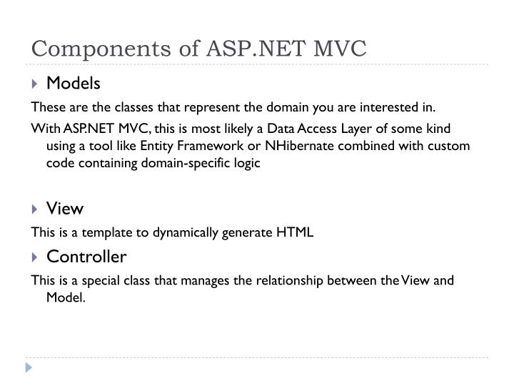 Components of ASP.NET MVC