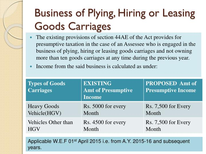 Business of Plying, Hiring or Leasing Goods Carriages