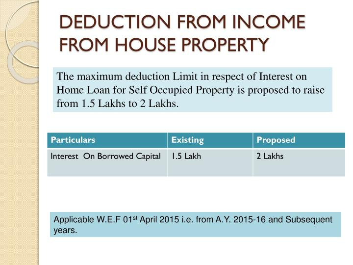 DEDUCTION FROM INCOME FROM HOUSE PROPERTY