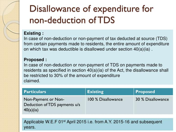 Disallowance of expenditure for non-deduction of TDS