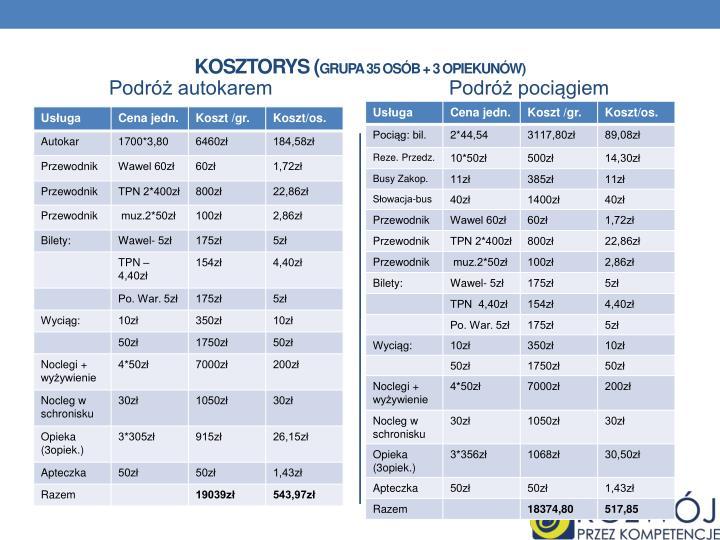 KOSZTORYS (