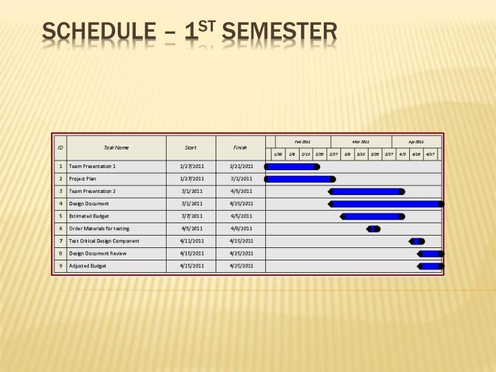 Schedule – 1