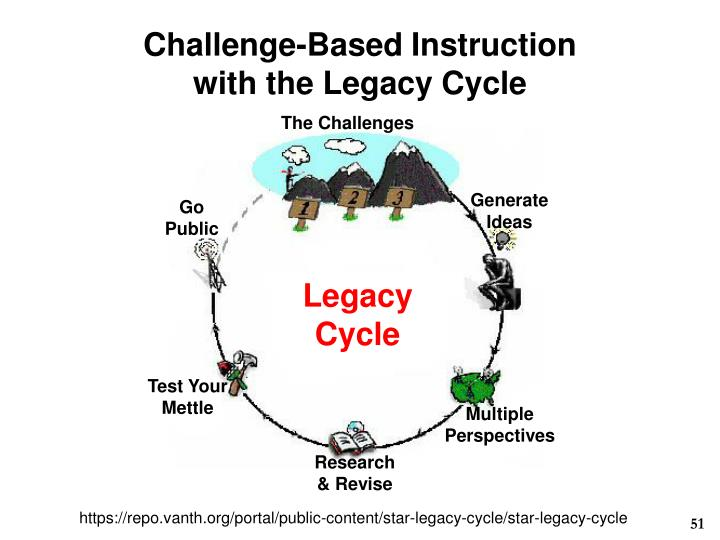 Challenge-Based Instruction                      with the Legacy Cycle