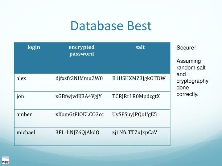 Database Best