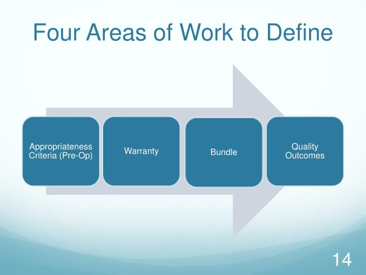 Four Areas of Work to Define
