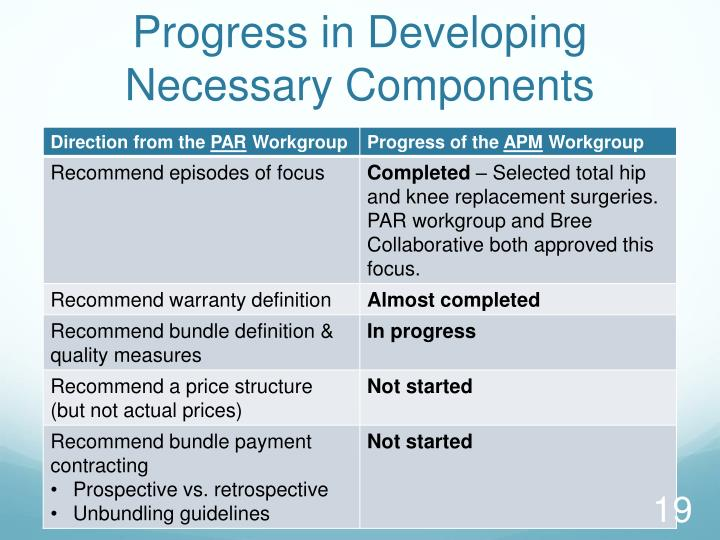 Progress in Developing Necessary Components