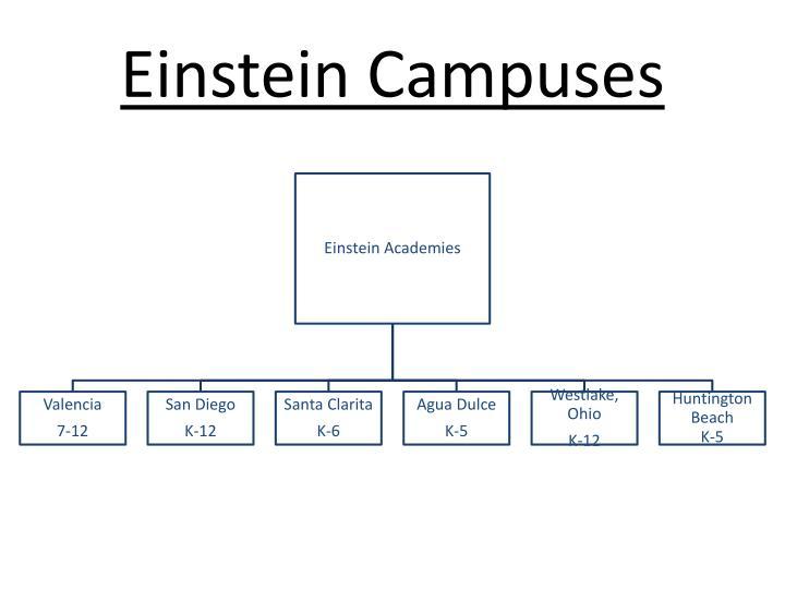 Einstein Campuses