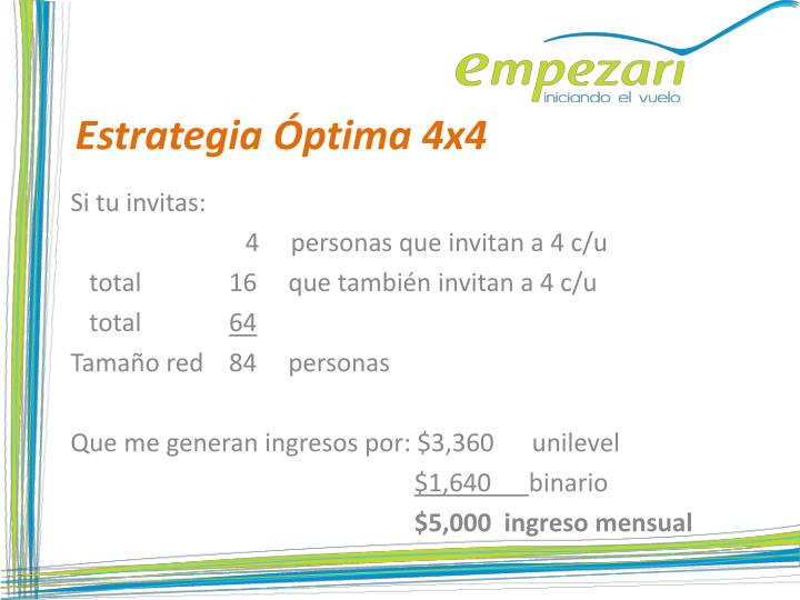 Estrategia Óptima 4x4