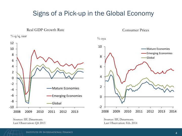 Signs of a Pick-up in the Global Economy