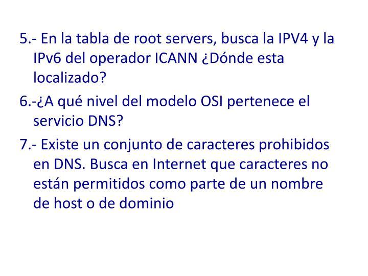 5.- En la tabla de root servers, busca la IPV4 y la IPv6 del operador ICANN ¿Dónde esta localizado?